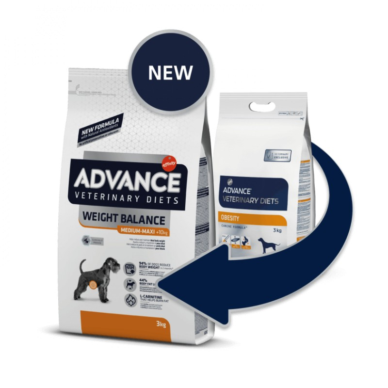 Advanced Dog Veterinary Diets Obesity Canine